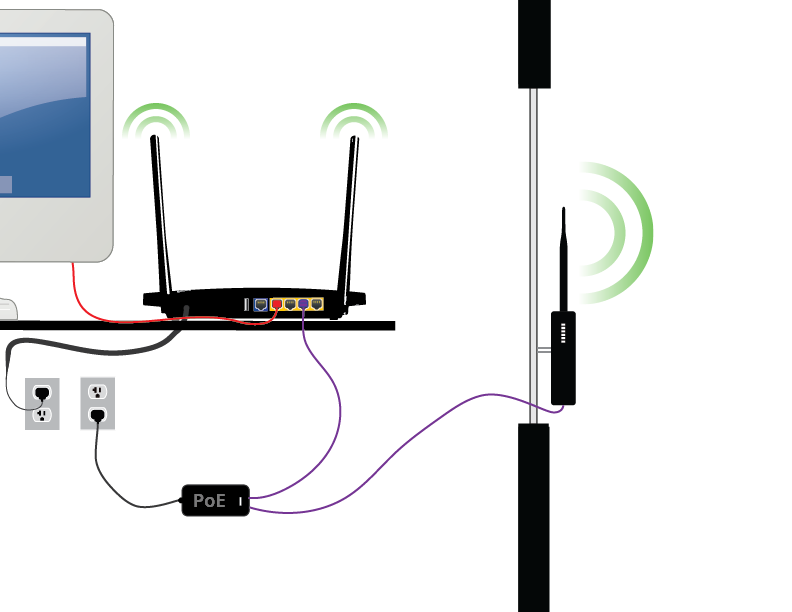 Sudomesh home and extender node illustration simplified.png