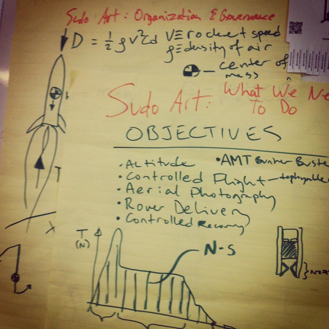 SudoRoom brainstorming