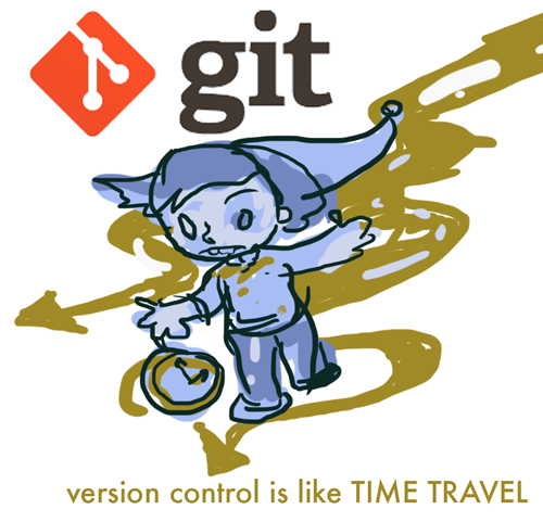 git_time